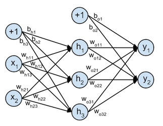 Image of the neural network